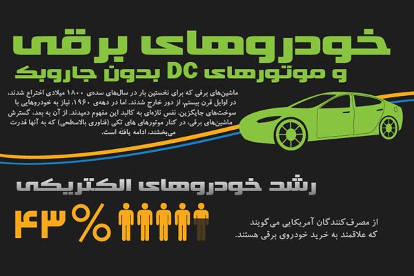 تصویر شاخص اینفوگرافیک خودروی برقی